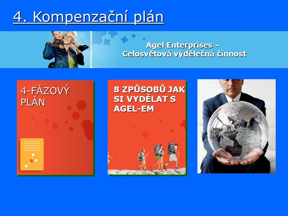 4. Kompenzační plán 4-FÁZOVÝPLÁN 8 ZPŮSOBŮ JAK SI VYDĚLAT S AGEL-EM Agel Enterprises – Celosvětová výdělečná činnost Celosvětová výdělečná činnost
