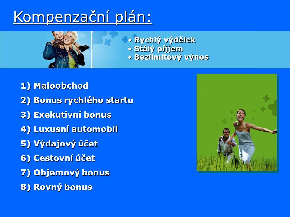 Kompenzační plán: Rychlý výdělek Rychlý výdělek Stálý píjjem Stálý píjjem Bezlimitový výnos Bezlimitový výnos 1) Maloobchod 1) Maloobchod 2) Bonus ryc