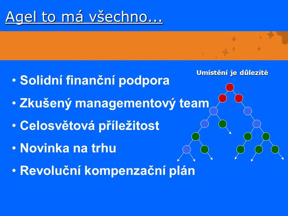 Solidní finanční podpora Zkušený managementový team Celosvětová příležitost Novinka na trhu Revoluční kompenzační plán Agel to má všechno... Umístění