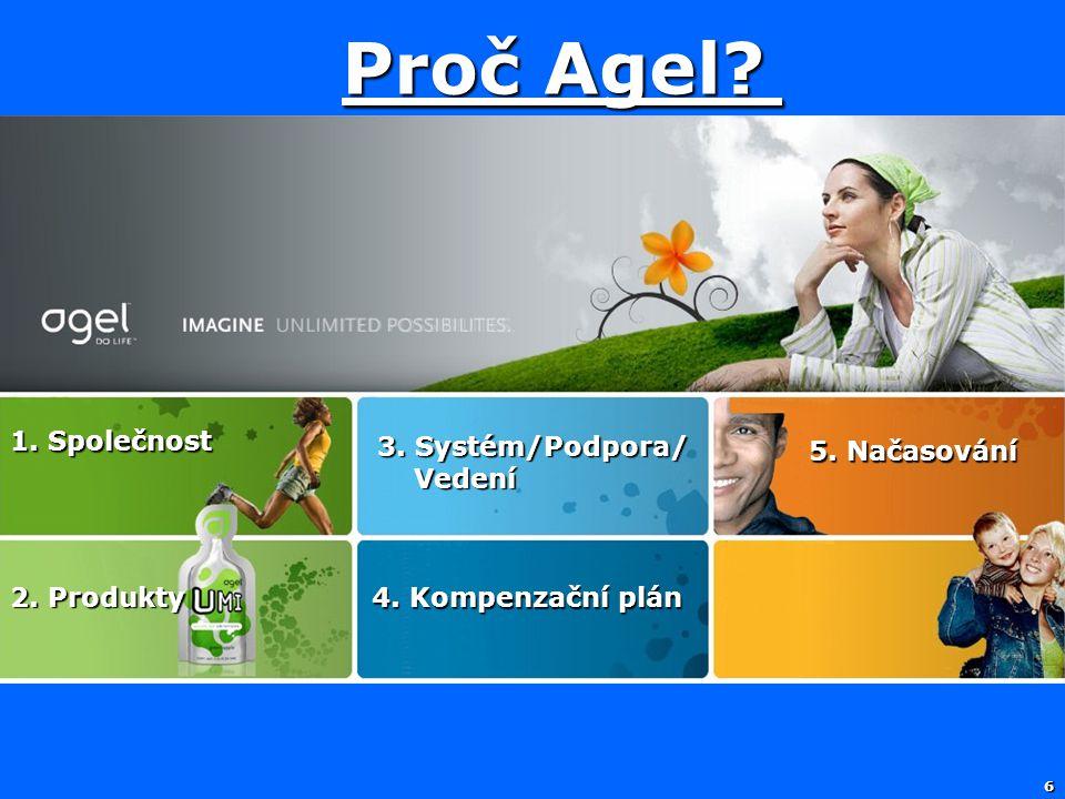 6 Proč Agel? 5. Načasování 3. Systém/Podpora/ Vedení Vedení 4. Kompenzační plán 2. Produkty 1. Společnost
