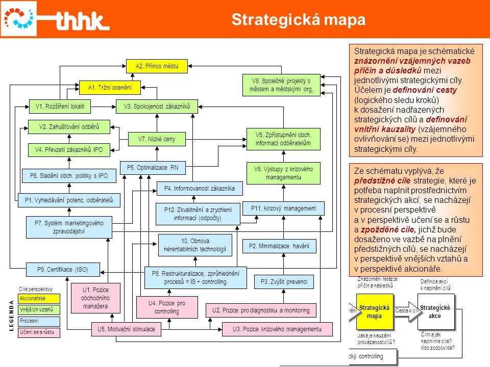 Strategická mapa Strategické akce Cesta k cíli Strategická mapa ZnázorněníOdvozeníFormulaceAnalýza SWOT ANALÝZA Co je pro nás příležitostí, co hrozbou