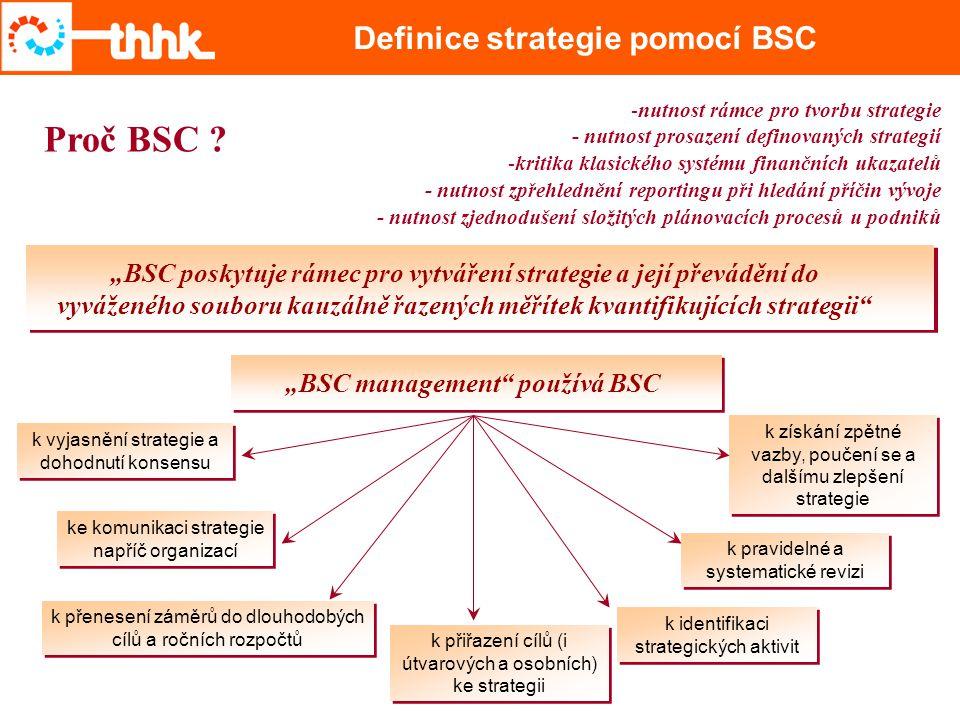 Definice strategie pomocí BSC -nutnost rámce pro tvorbu strategie - nutnost prosazení definovaných strategií -kritika klasického systému finančních uk