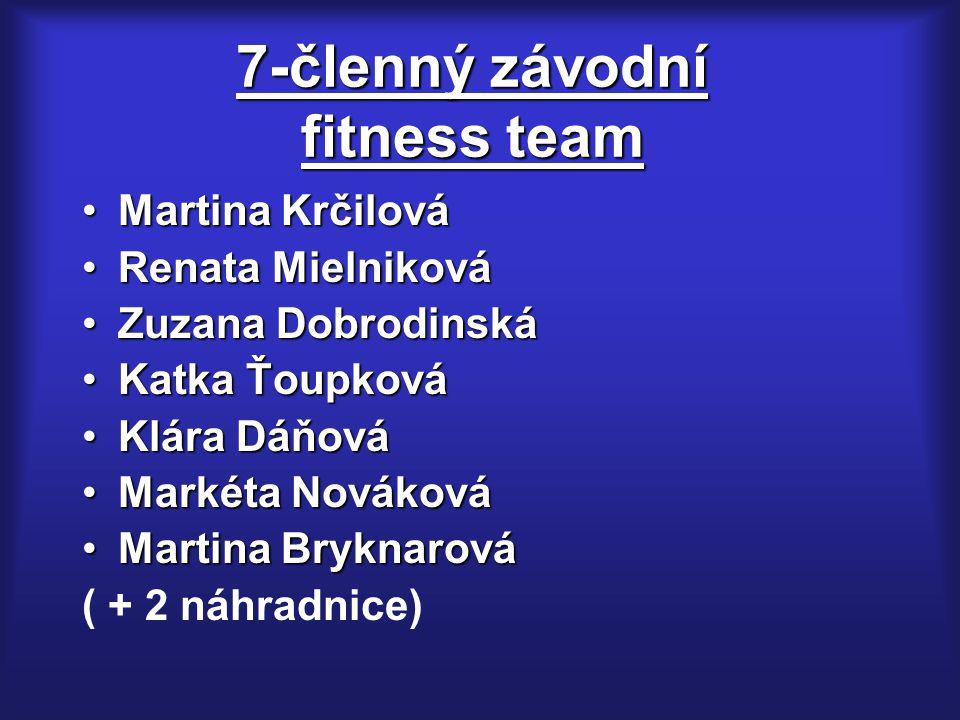 7-členný závodní fitness team Martina KrčilováMartina Krčilová Renata MielnikováRenata Mielniková Zuzana DobrodinskáZuzana Dobrodinská Katka ŤoupkováK
