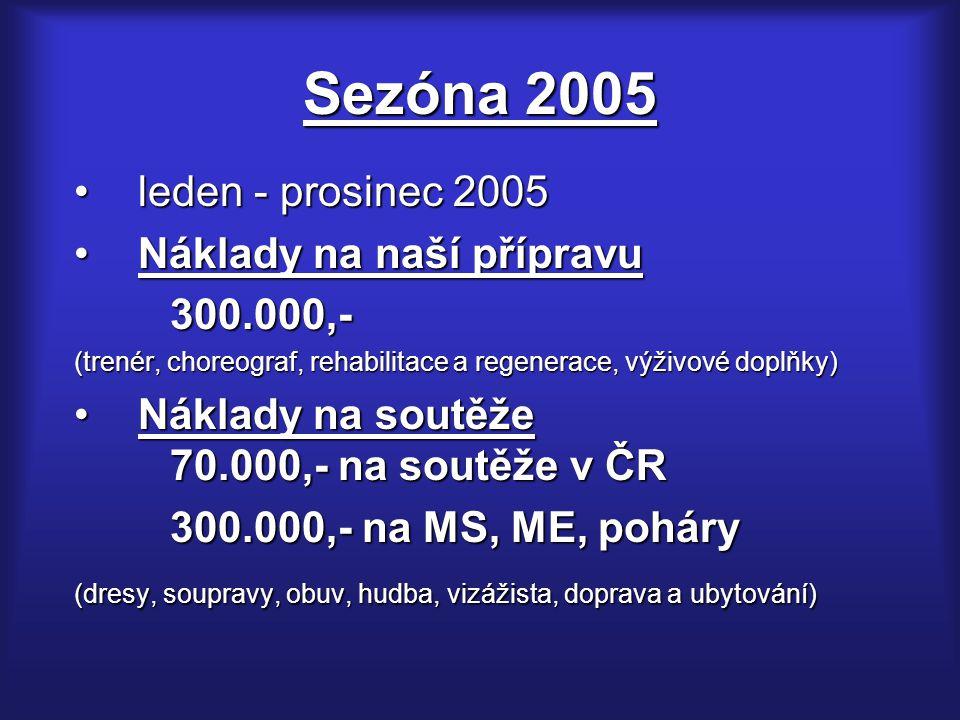 Sezóna 2005 leden - prosinec 2005leden - prosinec 2005 Náklady na naší přípravuNáklady na naší přípravu 300.000,- 300.000,- (trenér, choreograf, rehabilitace a regenerace, výživové doplňky) Náklady na soutěže 70.000,- na soutěže v ČRNáklady na soutěže 70.000,- na soutěže v ČR 300.000,- na MS, ME, poháry 300.000,- na MS, ME, poháry (dresy, soupravy, obuv, hudba, vizážista, doprava a ubytování)