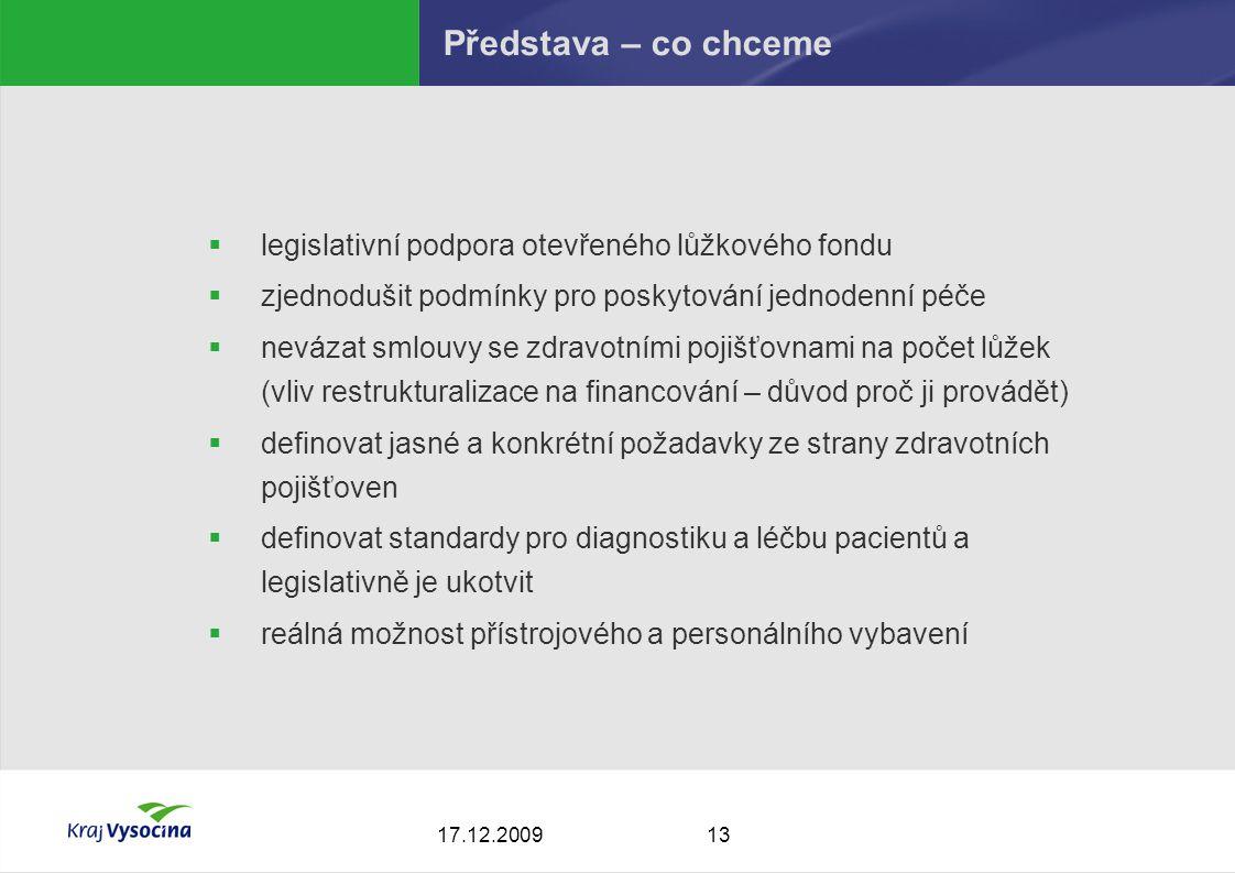 1317.12.2009 Představa – co chceme  legislativní podpora otevřeného lůžkového fondu  zjednodušit podmínky pro poskytování jednodenní péče  nevázat smlouvy se zdravotními pojišťovnami na počet lůžek (vliv restrukturalizace na financování – důvod proč ji provádět)  definovat jasné a konkrétní požadavky ze strany zdravotních pojišťoven  definovat standardy pro diagnostiku a léčbu pacientů a legislativně je ukotvit  reálná možnost přístrojového a personálního vybavení