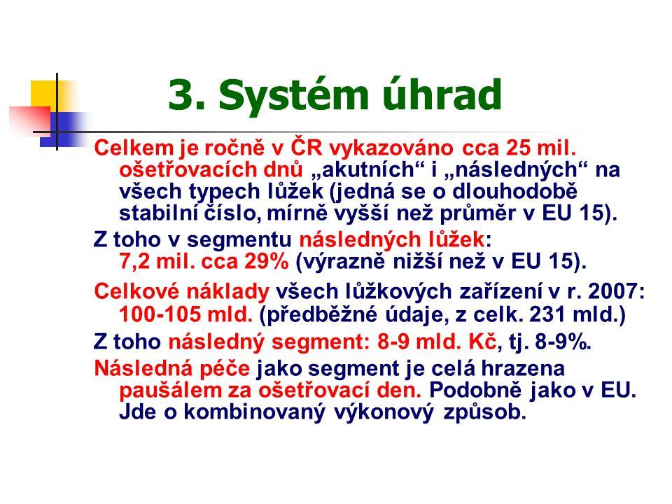 """3. Systém úhrad Celkem je ročně v ČR vykazováno cca 25 mil. ošetřovacích dnů """"akutních"""" i """"následných"""" na všech typech lůžek (jedná se o dlouhodobě st"""
