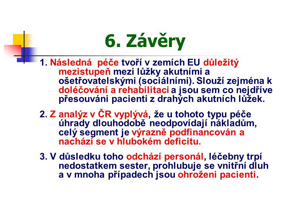 6. Závěry 1. Následná péče tvoří v zemích EU důležitý mezistupeň mezi lůžky akutními a ošetřovatelskými (sociálními). Slouží zejména k doléčování a re