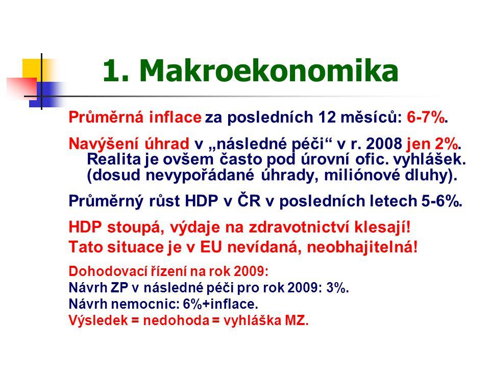 1.Makroekonomika Poznámka: Na jedné straně je v systému relativní dostatek zdrojů (viz.