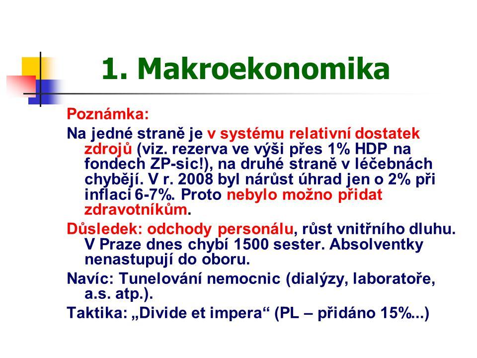 1. Makroekonomika Poznámka: Na jedné straně je v systému relativní dostatek zdrojů (viz. rezerva ve výši přes 1% HDP na fondech ZP-sic!), na druhé str