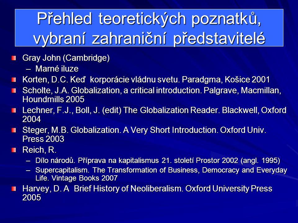 Přehled teoretických poznatků, vybraní zahraniční představitelé Gray John (Cambridge) –Marné iluze Korten, D.C.