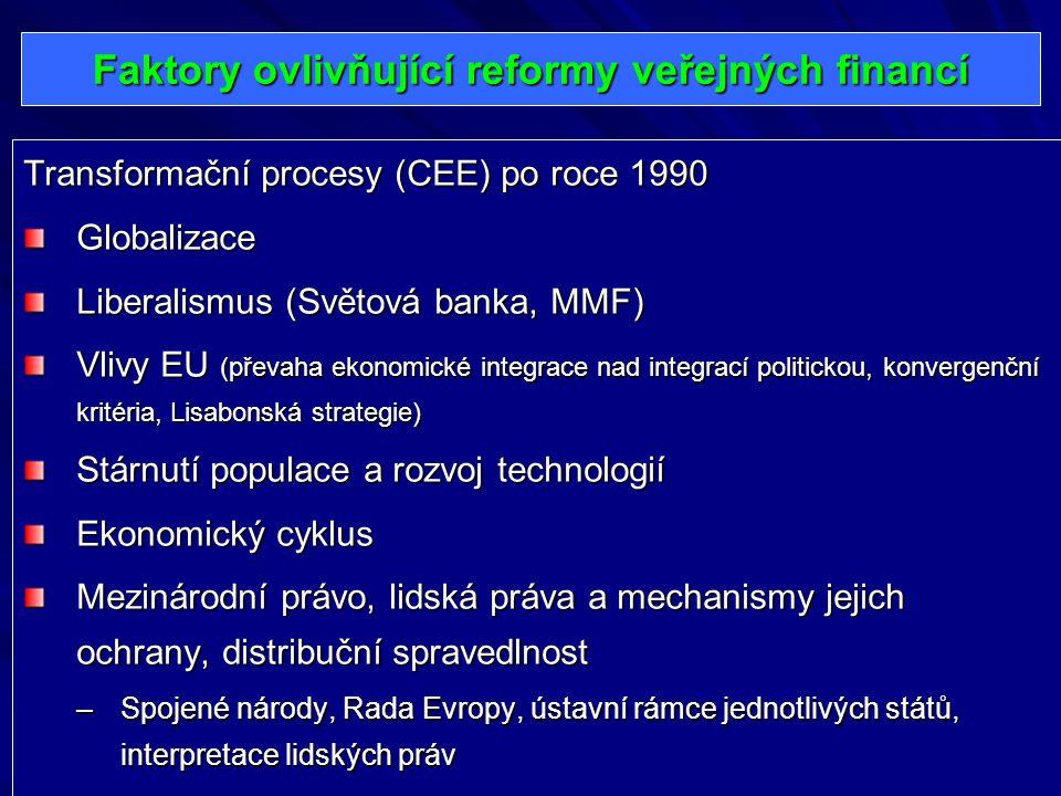 Faktory ovlivňující reformy veřejných financí Transformační procesy (CEE) po roce 1990 Globalizace Liberalismus (Světová banka, MMF) Vlivy EU (převaha ekonomické integrace nad integrací politickou, konvergenční kritéria, Lisabonská strategie) Stárnutí populace a rozvoj technologií Ekonomický cyklus Mezinárodní právo, lidská práva a mechanismy jejich ochrany, distribuční spravedlnost –Spojené národy, Rada Evropy, ústavní rámce jednotlivých států, interpretace lidských práv