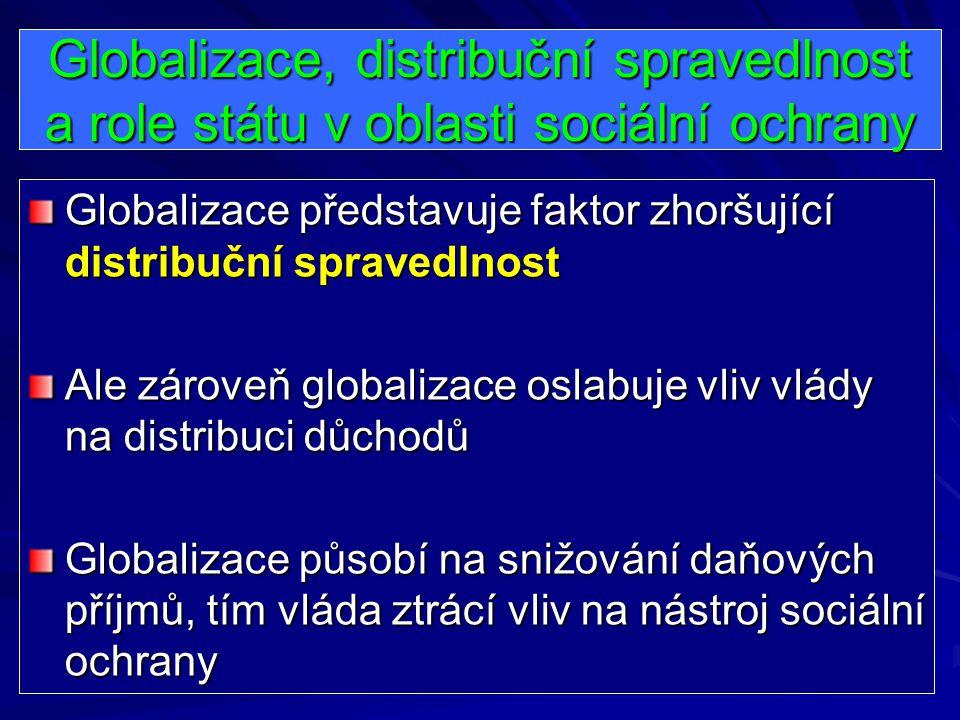 Globalizace, distribuční spravedlnost a role státu v oblasti sociální ochrany Globalizace představuje faktor zhoršující distribuční spravedlnost Ale z