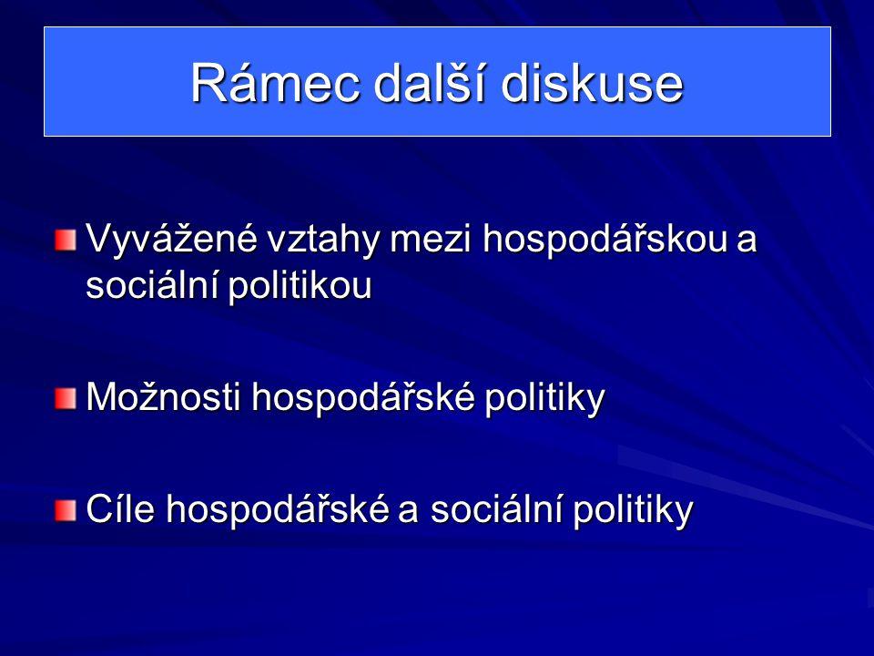 Rámec další diskuse Vyvážené vztahy mezi hospodářskou a sociální politikou Možnosti hospodářské politiky Cíle hospodářské a sociální politiky