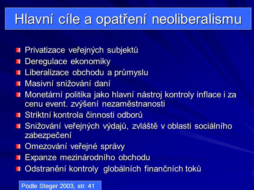 Hlavní cíle a opatření neoliberalismu Privatizace veřejných subjektů Deregulace ekonomiky Liberalizace obchodu a průmyslu Masivní snižování daní Monet