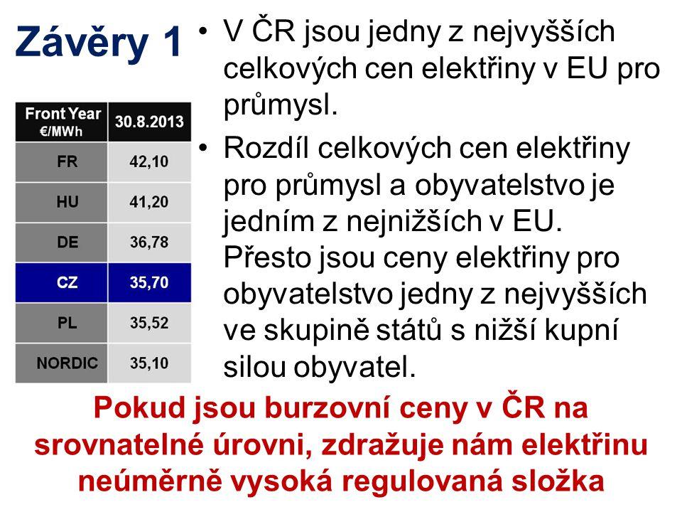 Závěry 1 V ČR jsou jedny z nejvyšších celkových cen elektřiny v EU pro průmysl. Rozdíl celkových cen elektřiny pro průmysl a obyvatelstvo je jedním z