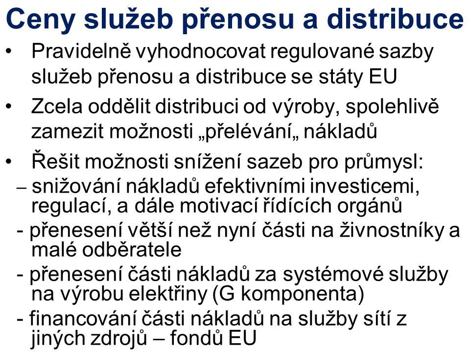 Ceny služeb přenosu a distribuce Pravidelně vyhodnocovat regulované sazby služeb přenosu a distribuce se státy EU Zcela oddělit distribuci od výroby,