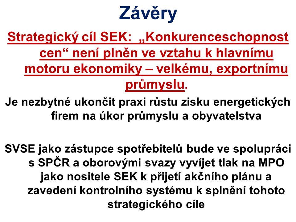 """Závěry Strategický cíl SEK: """"Konkurenceschopnost cen"""" není plněn ve vztahu k hlavnímu motoru ekonomiky – velkému, exportnímu průmyslu. Je nezbytné uko"""