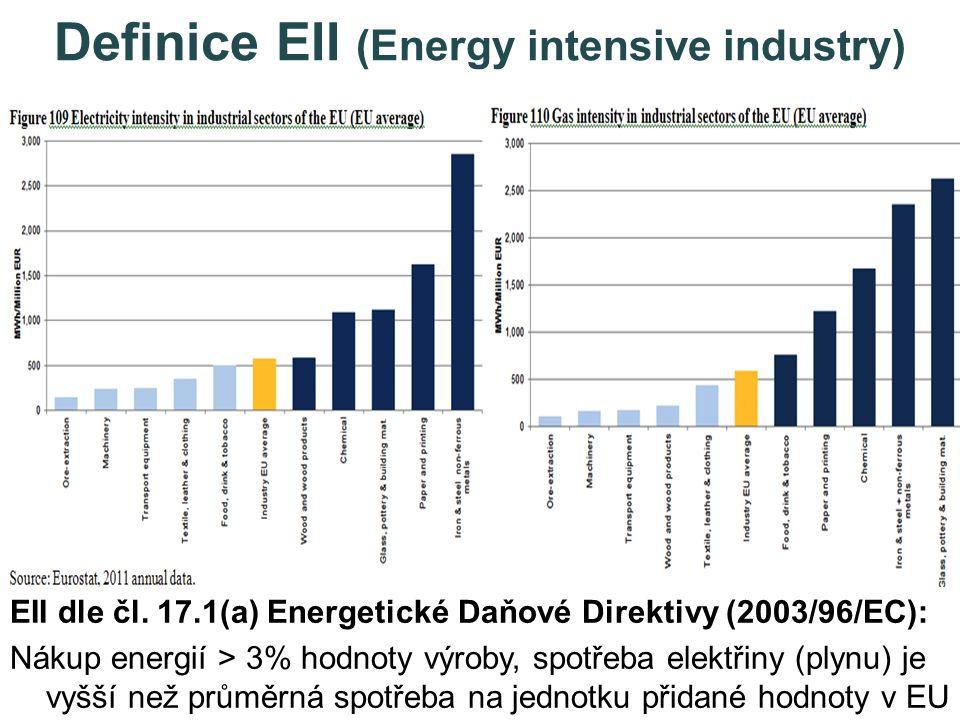 Definice EII (Energy intensive industry) EII dle čl. 17.1(a) Energetické Daňové Direktivy (2003/96/EC): Nákup energií > 3% hodnoty výroby, spotřeba el