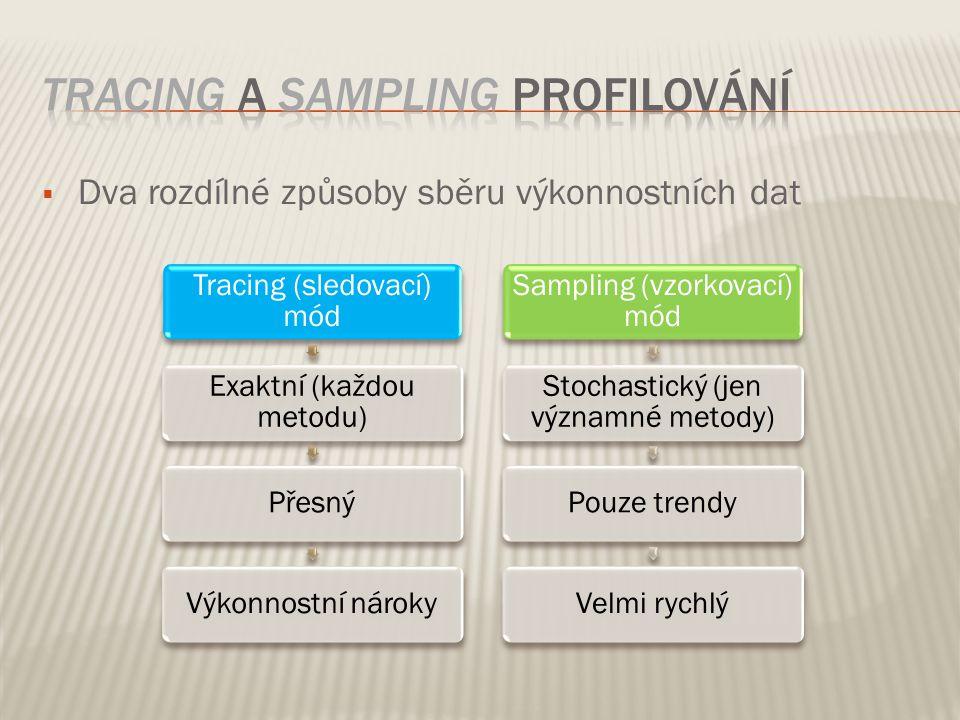  Dva rozdílné způsoby sběru výkonnostních dat Tracing (sledovací) mód Exaktní (každou metodu) PřesnýVýkonnostní nároky Sampling (vzorkovací) mód Stochastický (jen významné metody) Pouze trendyVelmi rychlý