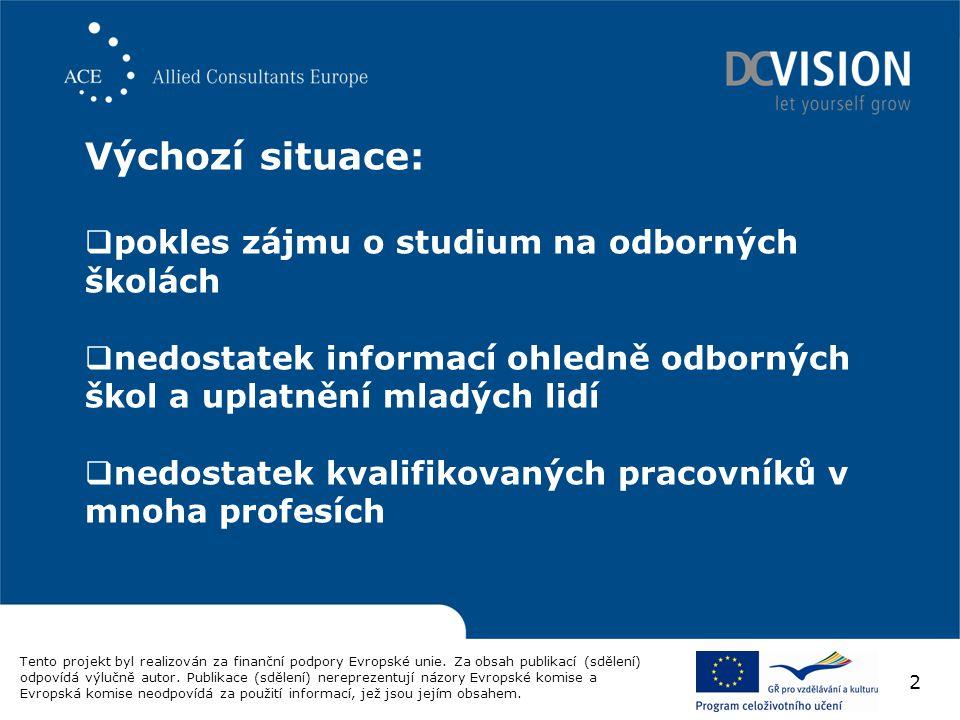 Výchozí situace:  pokles zájmu o studium na odborných školách  nedostatek informací ohledně odborných škol a uplatnění mladých lidí  nedostatek kvalifikovaných pracovníků v mnoha profesích Tento projekt byl realizován za finanční podpory Evropské unie.