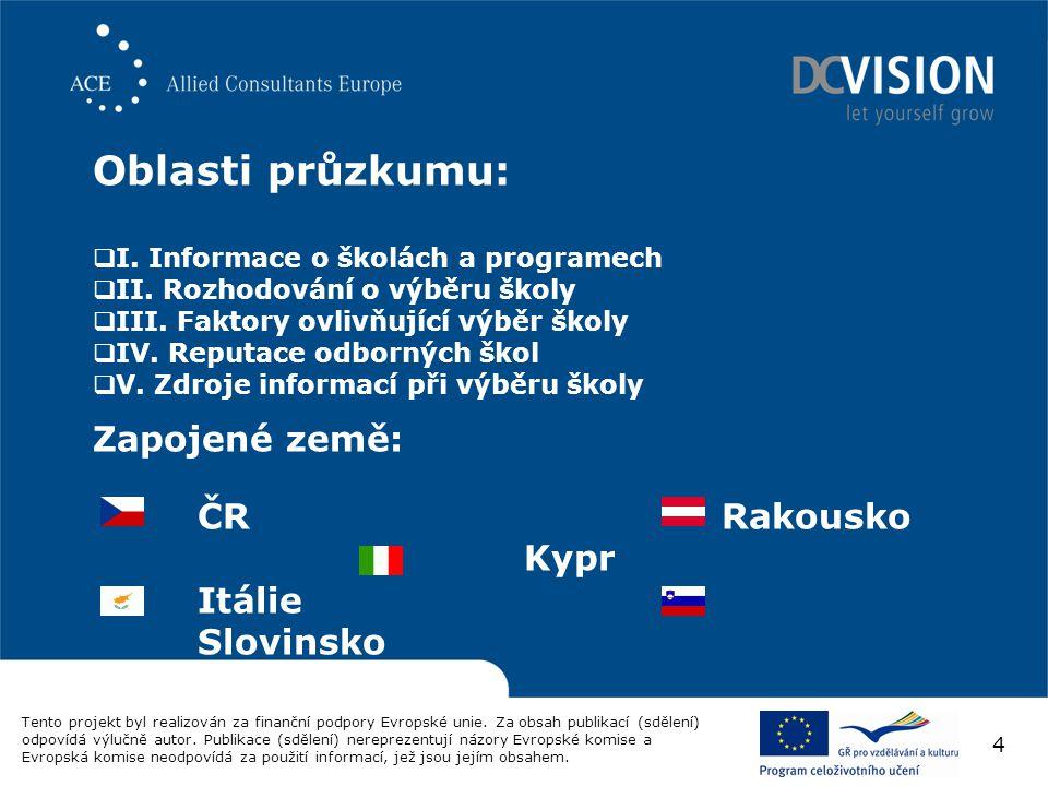 Oblasti průzkumu:  I. Informace o školách a programech  II.