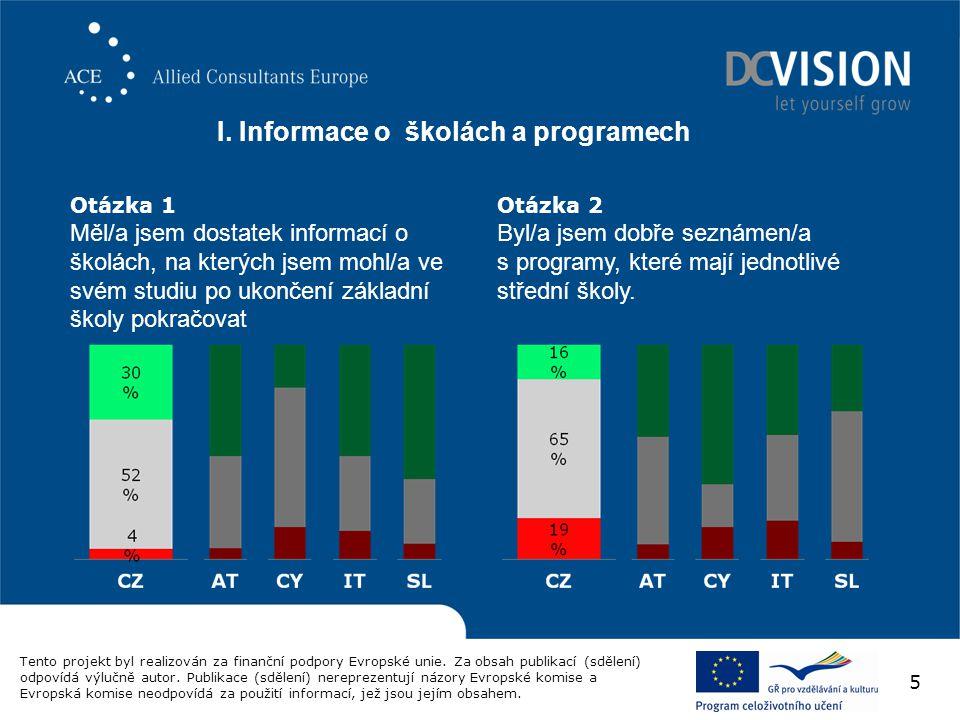 Tento projekt byl realizován za finanční podpory Evropské unie.