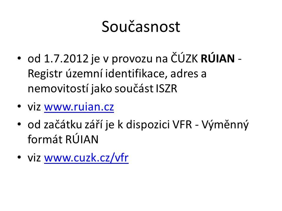 Současnost od 1.7.2012 je v provozu na ČÚZK RÚIAN - Registr územní identifikace, adres a nemovitostí jako součást ISZR viz www.ruian.czwww.ruian.cz od začátku září je k dispozici VFR - Výměnný formát RÚIAN viz www.cuzk.cz/vfrwww.cuzk.cz/vfr