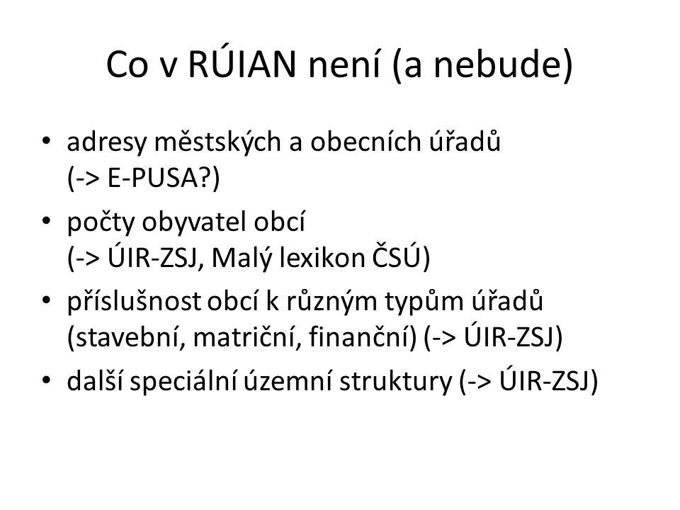 Co v RÚIAN není (a nebude) adresy městských a obecních úřadů (-> E-PUSA?) počty obyvatel obcí (-> ÚIR-ZSJ, Malý lexikon ČSÚ) příslušnost obcí k různým typům úřadů (stavební, matriční, finanční) (-> ÚIR-ZSJ) další speciální územní struktury (-> ÚIR-ZSJ)