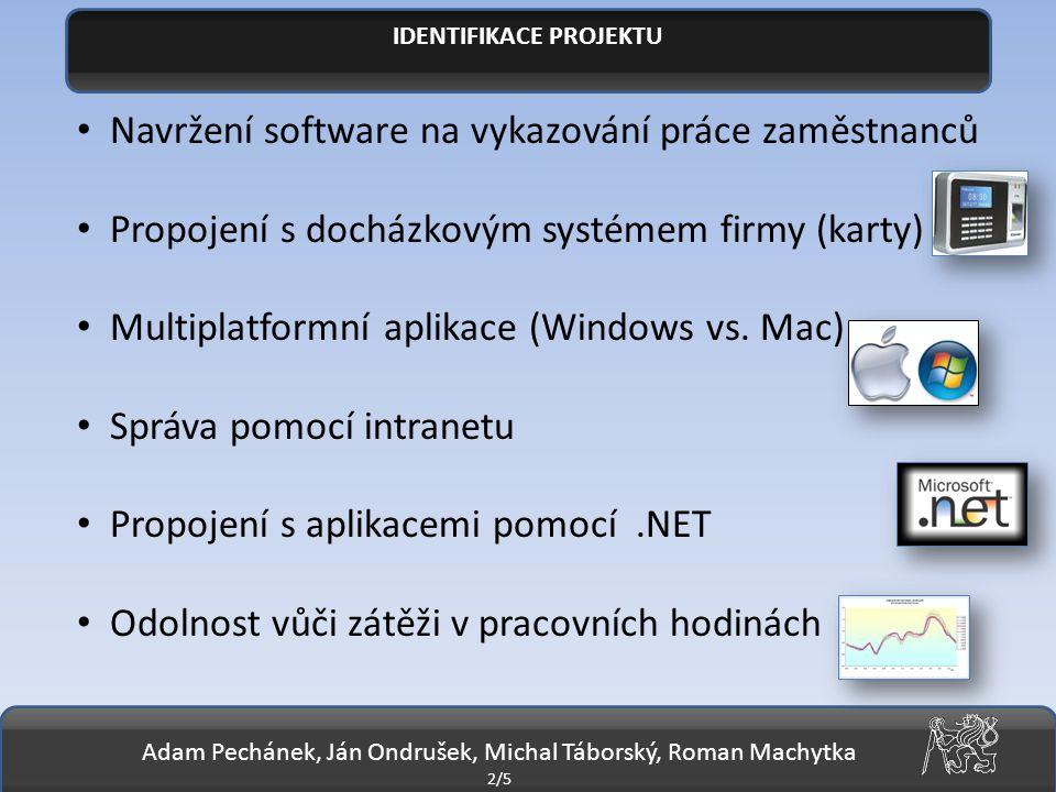 IDENTIFIKACE PROJEKTU Navržení software na vykazování práce zaměstnanců Propojení s docházkovým systémem firmy (karty) Multiplatformní aplikace (Windo
