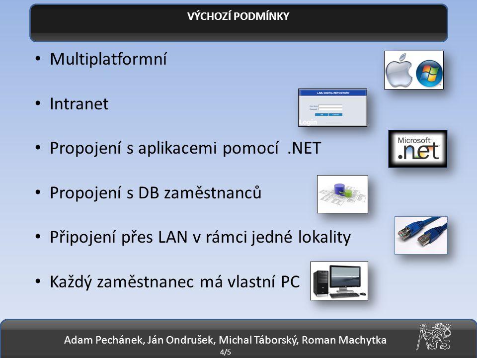 VÝCHOZÍ PODMÍNKY Multiplatformní Intranet Propojení s aplikacemi pomocí.NET Propojení s DB zaměstnanců Připojení přes LAN v rámci jedné lokality Každý