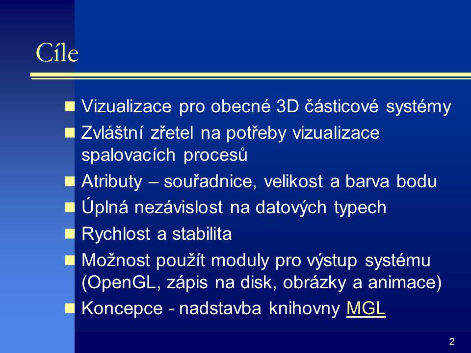 2 Cíle Vizualizace pro obecné 3D částicové systémy Zvláštní zřetel na potřeby vizualizace spalovacích procesů Atributy – souřadnice, velikost a barva bodu Úplná nezávislost na datových typech Rychlost a stabilita Možnost použít moduly pro výstup systému (OpenGL, zápis na disk, obrázky a animace) Koncepce - nadstavba knihovny MGLMGL