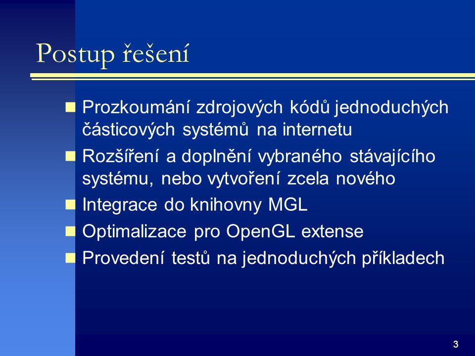 3 Postup řešení Prozkoumání zdrojových kódů jednoduchých částicových systémů na internetu Rozšíření a doplnění vybraného stávajícího systému, nebo vyt