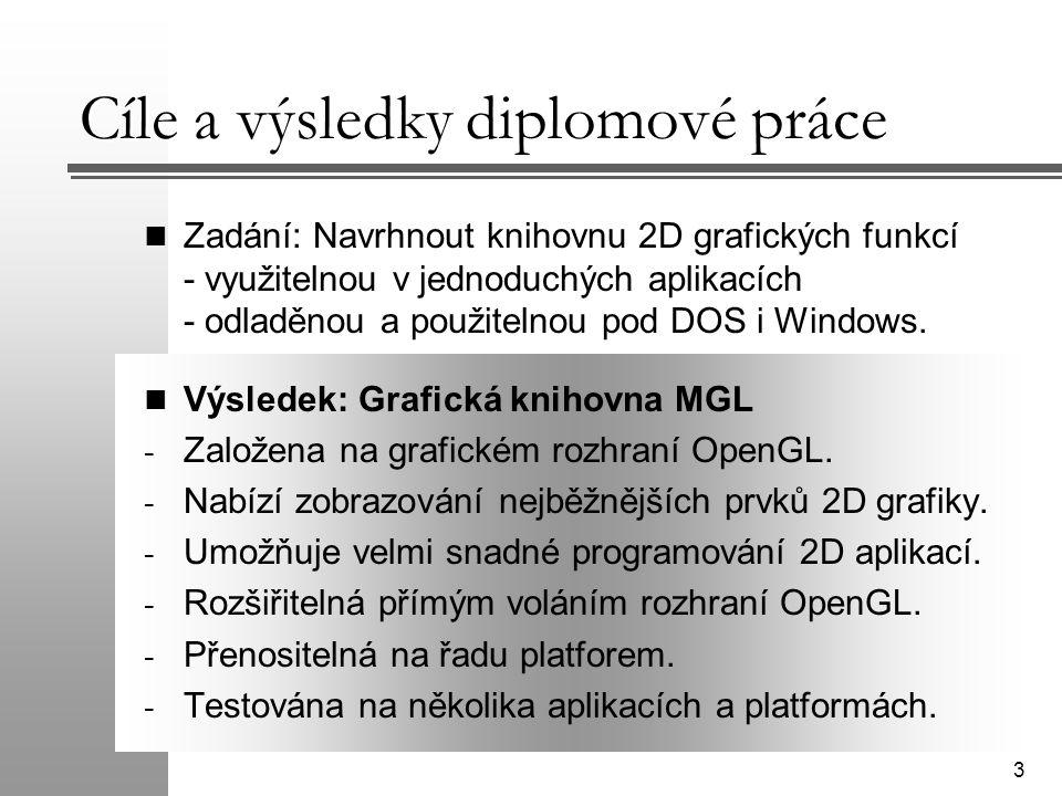 3 Cíle a výsledky diplomové práce Zadání: Navrhnout knihovnu 2D grafických funkcí - využitelnou v jednoduchých aplikacích - odladěnou a použitelnou po