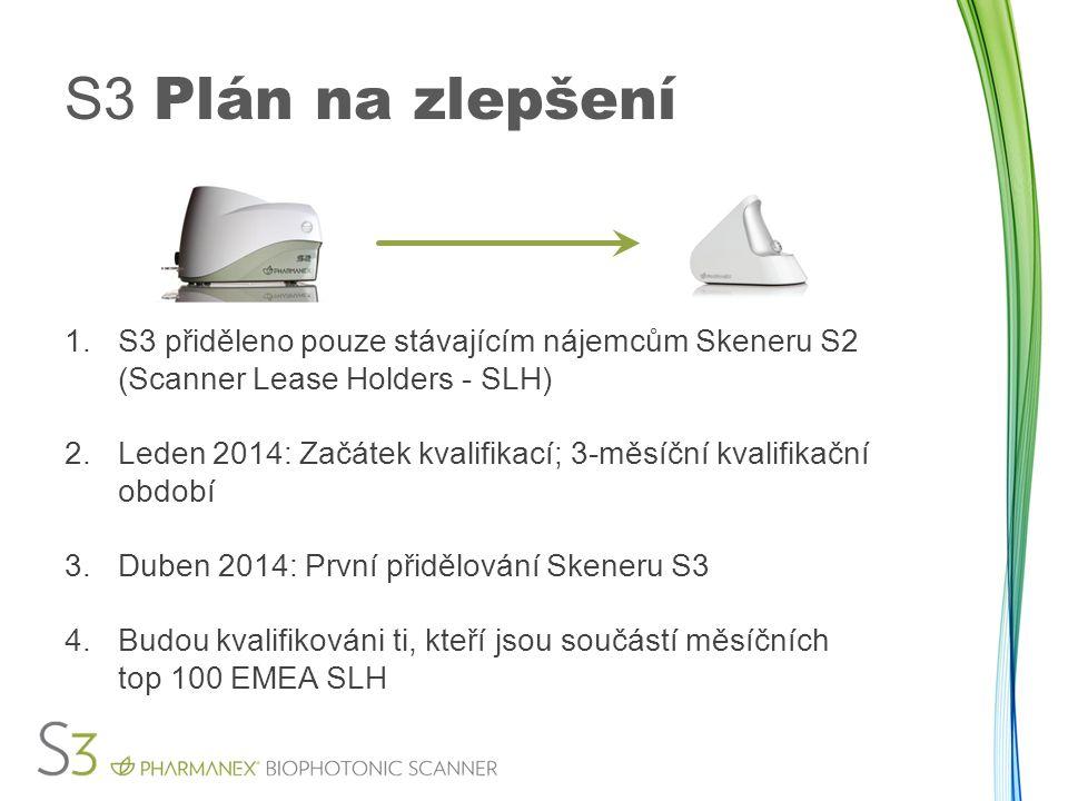 S3 Plán na zlepšení 1.S3 přiděleno pouze stávajícím nájemcům Skeneru S2 (Scanner Lease Holders - SLH) 2.Leden 2014: Začátek kvalifikací; 3-měsíční kva