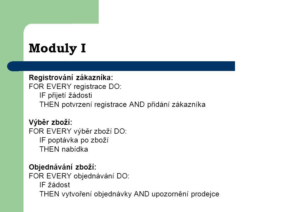 Moduly I Registrování zákazníka: FOR EVERY registrace DO: IF přijetí žádosti THEN potvrzení registrace AND přidání zákazníka Výběr zboží: FOR EVERY vý