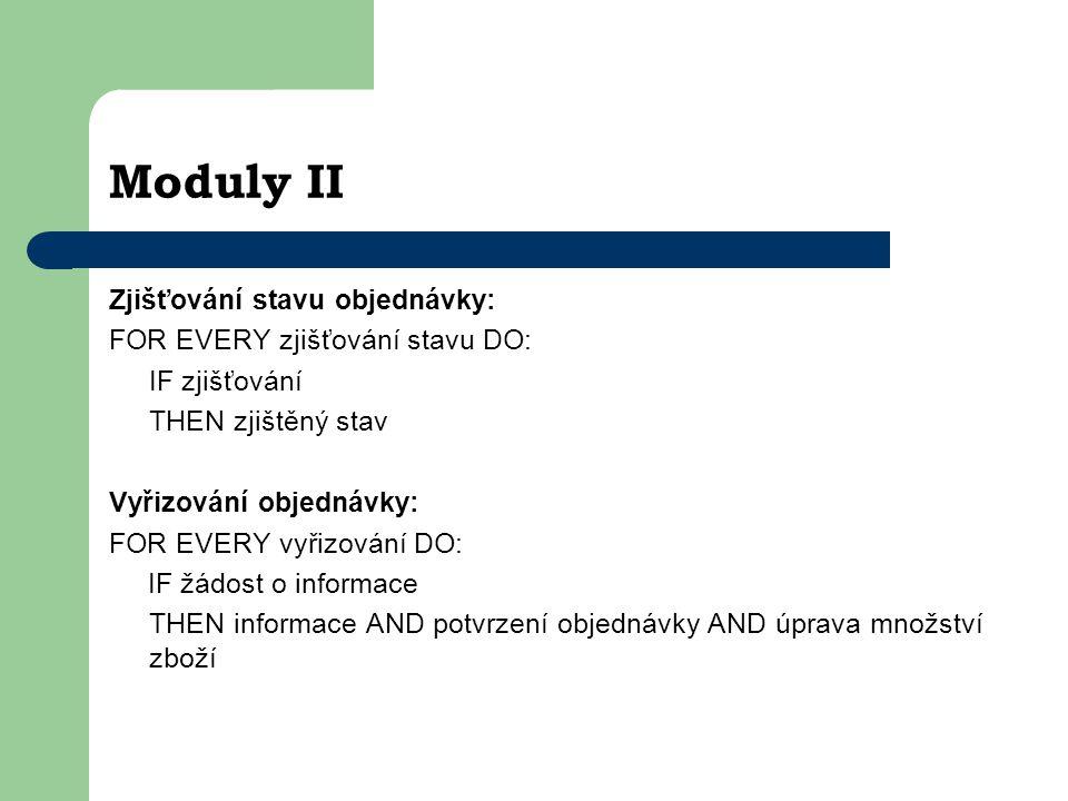 Moduly II Zjišťování stavu objednávky: FOR EVERY zjišťování stavu DO: IF zjišťování THEN zjištěný stav Vyřizování objednávky: FOR EVERY vyřizování DO:
