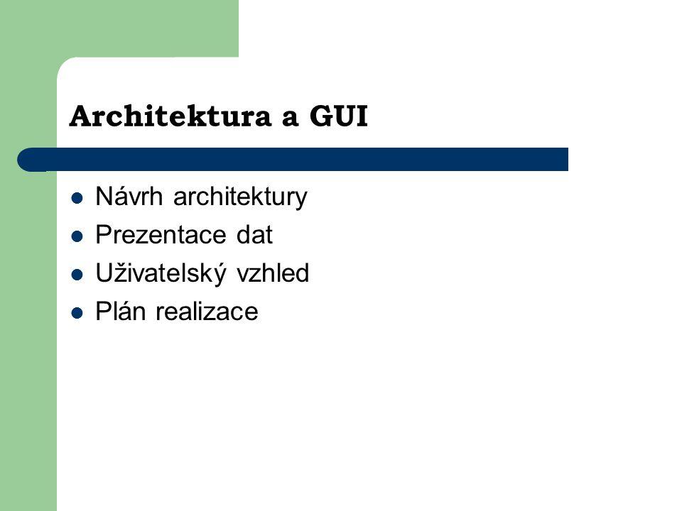 Architektura a GUI Návrh architektury Prezentace dat Uživatelský vzhled Plán realizace