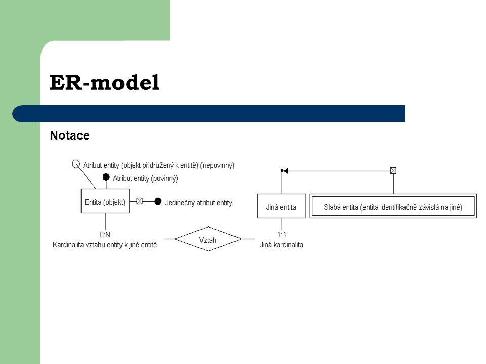 ER-model Notace