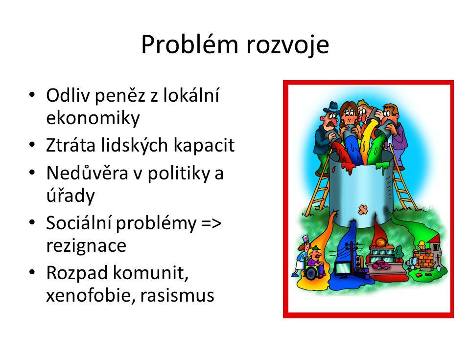 Problém rozvoje Odliv peněz z lokální ekonomiky Ztráta lidských kapacit Nedůvěra v politiky a úřady Sociální problémy => rezignace Rozpad komunit, xenofobie, rasismus