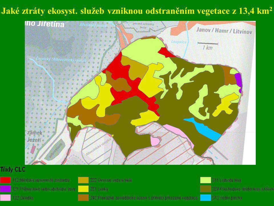 Jaké ztráty ekosyst. služeb vzniknou odstraněním vegetace z 13,4 km 2