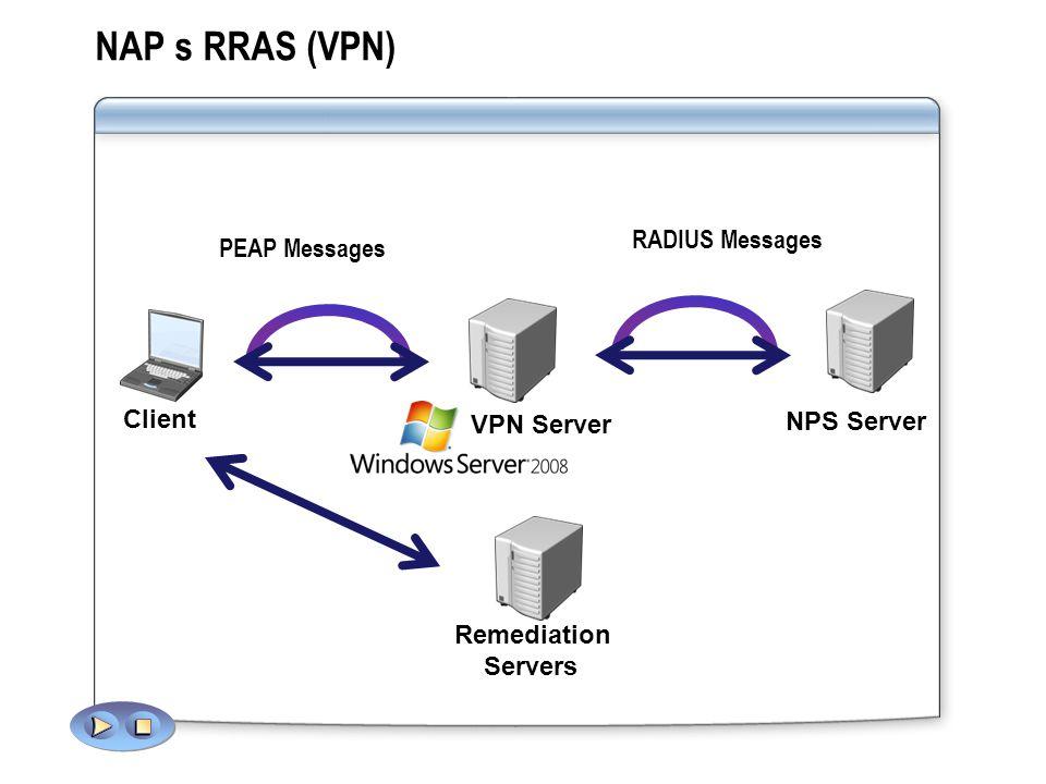 NAP s RRAS (VPN) VPN Server Remediation Servers RADIUS Messages PEAP Messages Client NPS Server