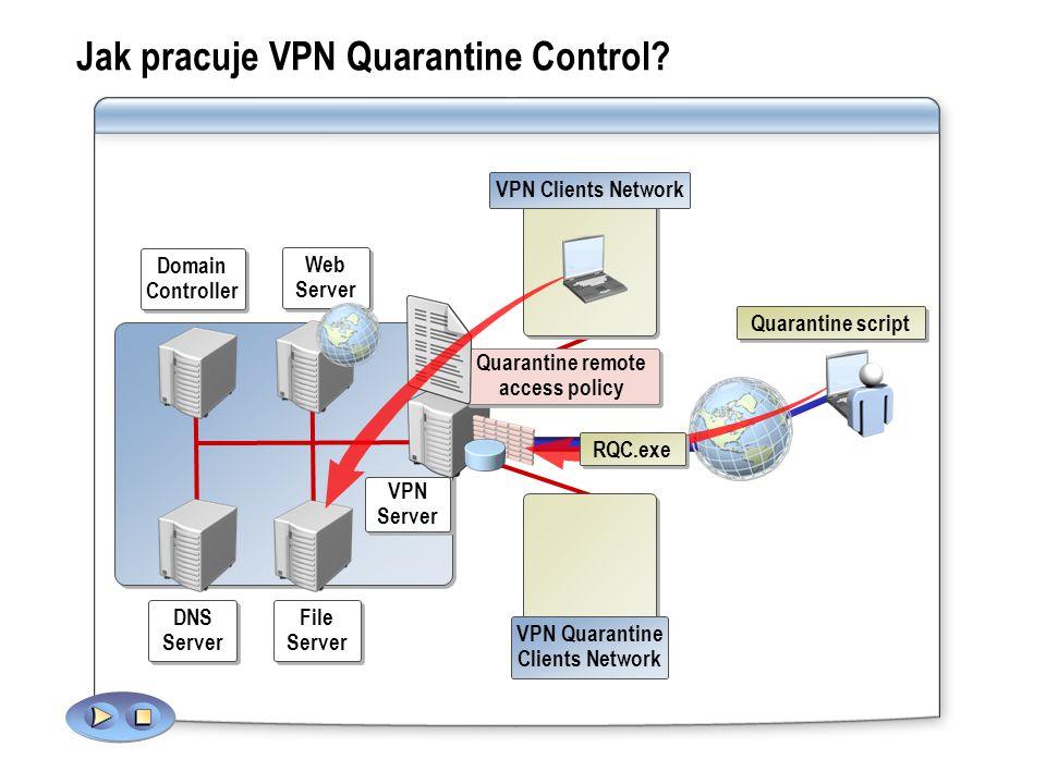 Jak pracuje VPN Quarantine Control.