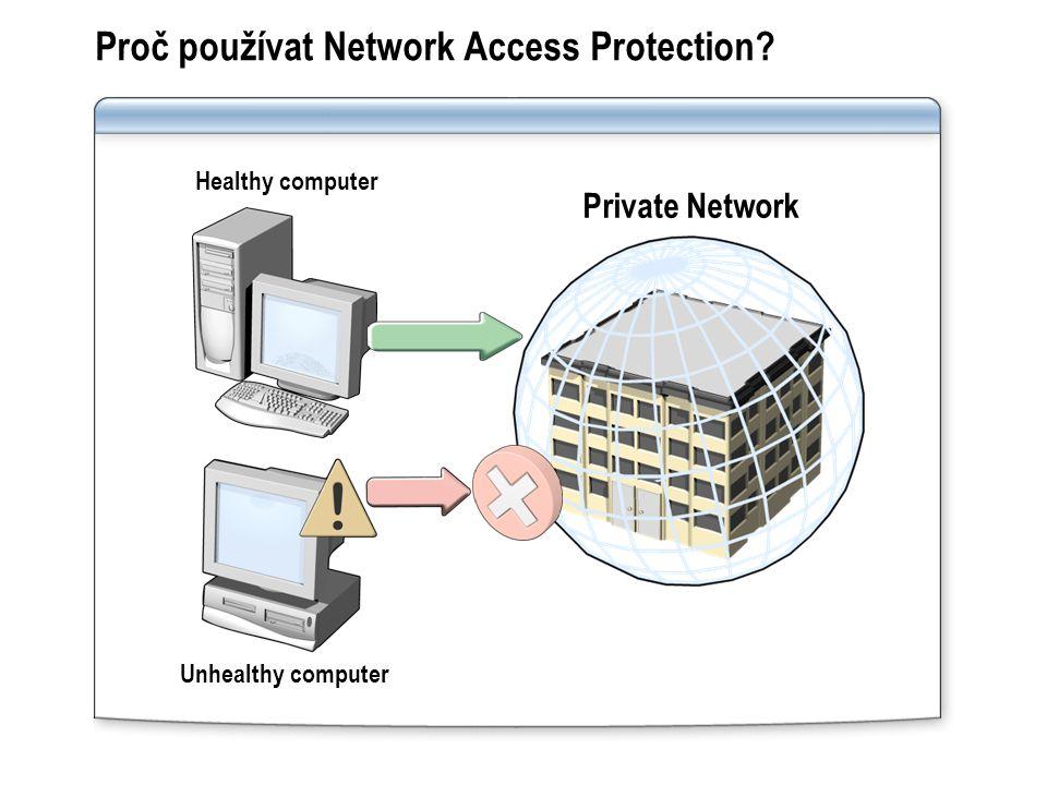 Proč používat Network Access Protection? Private Network Unhealthy computer Healthy computer