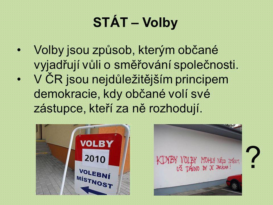 STÁT – Volby Volby jsou způsob, kterým občané vyjadřují vůli o směřování společnosti. V ČR jsou nejdůležitějším principem demokracie, kdy občané volí