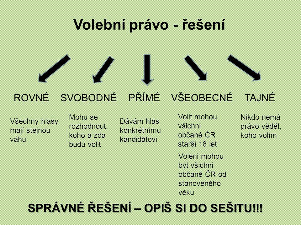 Volební právo - řešení ROVNÉ SVOBODNÉ PŘÍMÉ VŠEOBECNÉ TAJNÉ Volit mohou všichni občané ČR starší 18 let Všechny hlasy mají stejnou váhu Nikdo nemá právo vědět, koho volím Dávám hlas konkrétnímu kandidátovi Mohu se rozhodnout, koho a zda budu volit SPRÁVNÉ ŘEŠENÍ – OPIŠ SI DO SEŠITU!!.