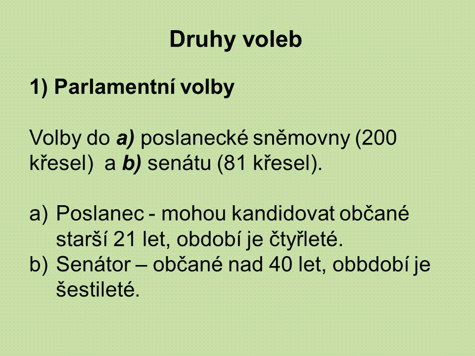 Druhy voleb 1) Parlamentní volby Volby do a) poslanecké sněmovny (200 křesel) a b) senátu (81 křesel). a)Poslanec - mohou kandidovat občané starší 21