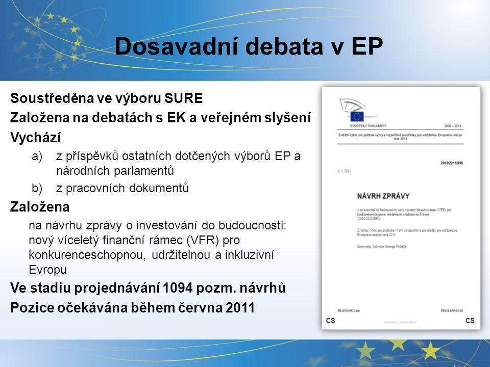 Dosavadní debata v EP Soustředěna ve výboru SURE Založena na debatách s EK a veřejném slyšení Vychází a)z příspěvků ostatních dotčených výborů EP a národních parlamentů b)z pracovních dokumentů Založena na návrhu zprávy o investování do budoucnosti: nový víceletý finanční rámec (VFR) pro konkurenceschopnou, udržitelnou a inkluzivní Evropu Ve stadiu projednávání 1094 pozm.