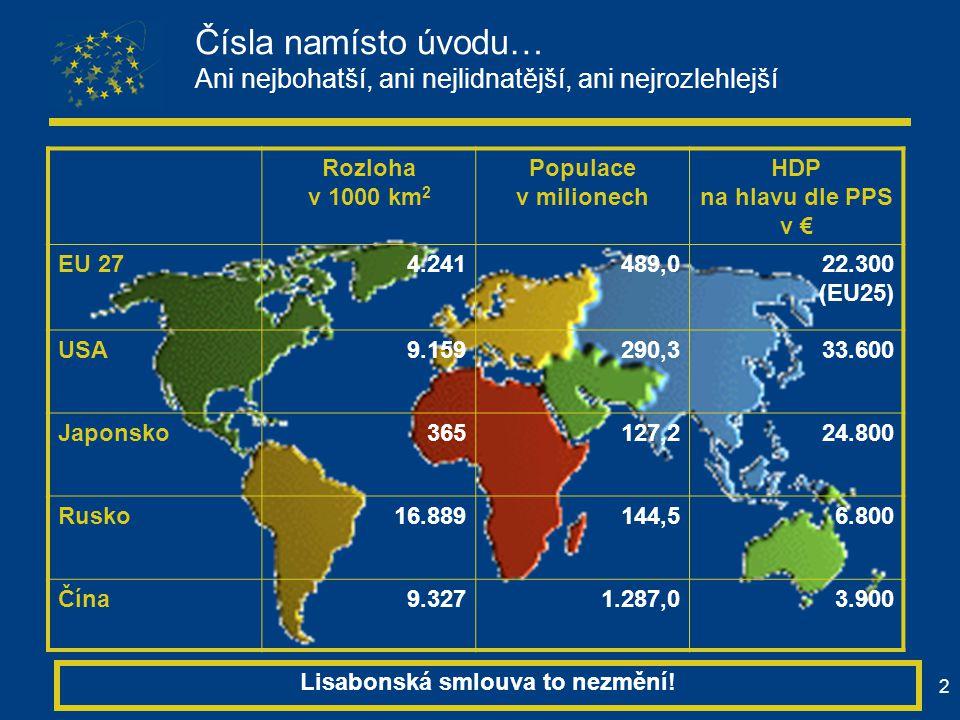 2 Čísla namísto úvodu… Ani nejbohatší, ani nejlidnatější, ani nejrozlehlejší Rozloha v 1000 km 2 Populace v milionech HDP na hlavu dle PPS v € EU 274.241489,022.300 (EU25) USA9.159290,333.600 Japonsko365127,224.800 Rusko16.889144,56.800 Čína9.3271.287,03.900 Lisabonská smlouva to nezmění!