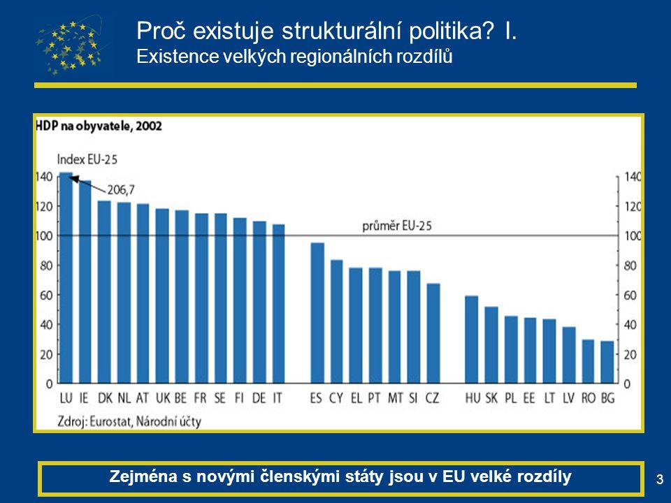 3 Proč existuje strukturální politika? I. Existence velkých regionálních rozdílů Zejména s novými členskými státy jsou v EU velké rozdíly
