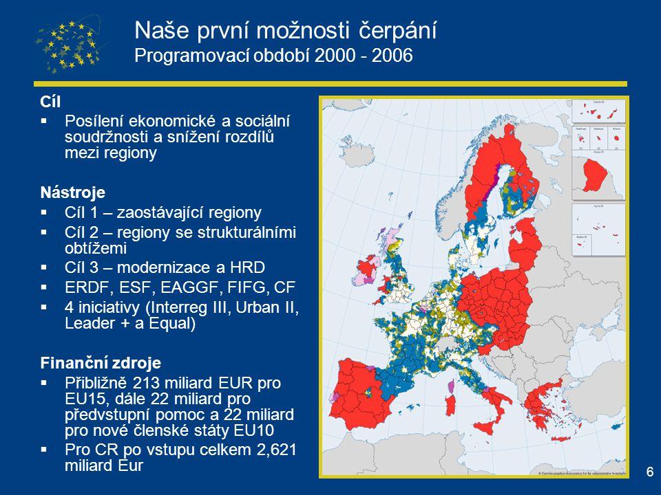 6 Naše první možnosti čerpání Programovací období 2000 - 2006 Cíl  Posílení ekonomické a sociální soudržnosti a snížení rozdílů mezi regiony Nástroje  Cíl 1 – zaostávající regiony  Cíl 2 – regiony se strukturálními obtížemi  Cíl 3 – modernizace a HRD  ERDF, ESF, EAGGF, FIFG, CF  4 iniciativy (Interreg III, Urban II, Leader + a Equal) Finanční zdroje  Přibližně 213 miliard EUR pro EU15, dále 22 miliard pro předvstupní pomoc a 22 miliard pro nové členské státy EU10  Pro CR po vstupu celkem 2,621 miliard Eur